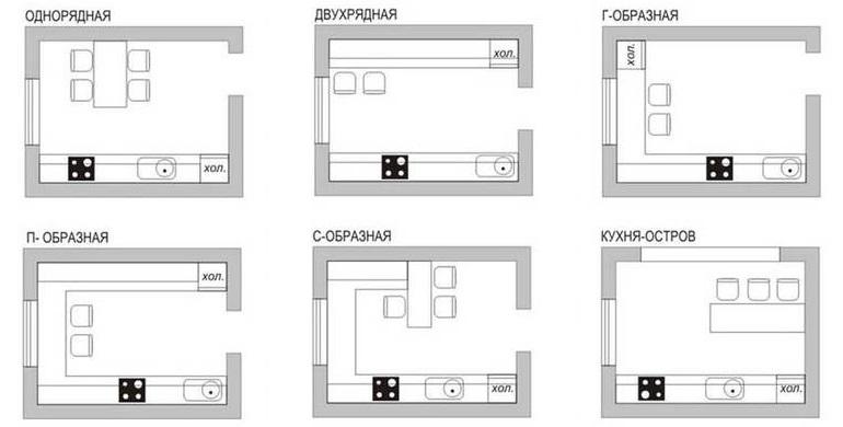 Разновидности планировки кухонного пространства