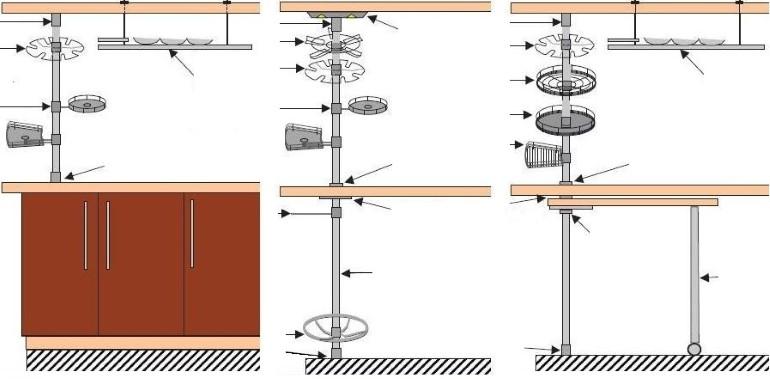 Комплектация барной стойки зависит от её конструкции, которая может быть настольной, напольной или поворотной