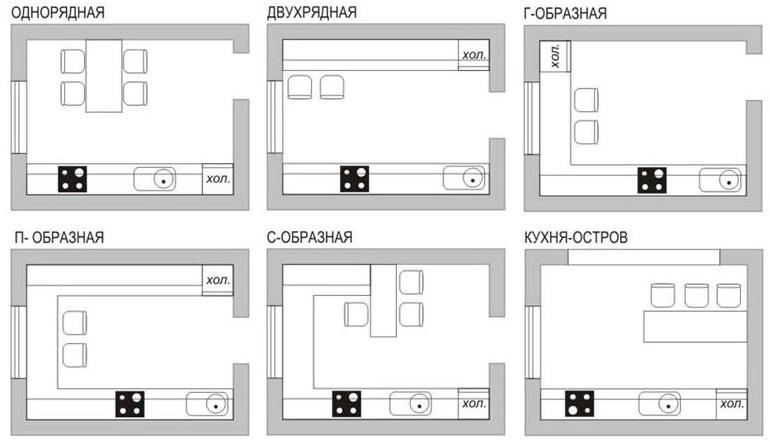 Варианты планировки прямоугольной кухни
