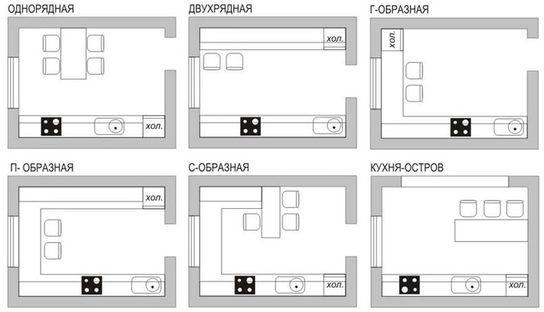 интерьер кухни 3 на 4 метра фото