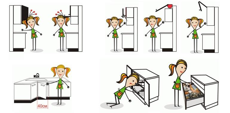 Продумайте варианты конструкций шкафов исходя из удобства работы на кухне