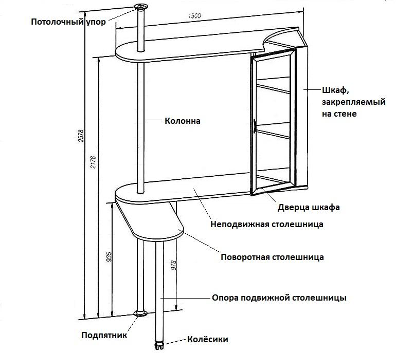 Схема самодельной поворотной барной стойки
