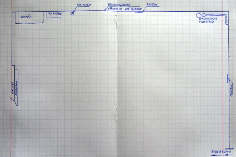 Чертежи выполняются на миллиметровой бумаге или на листе в клеточку