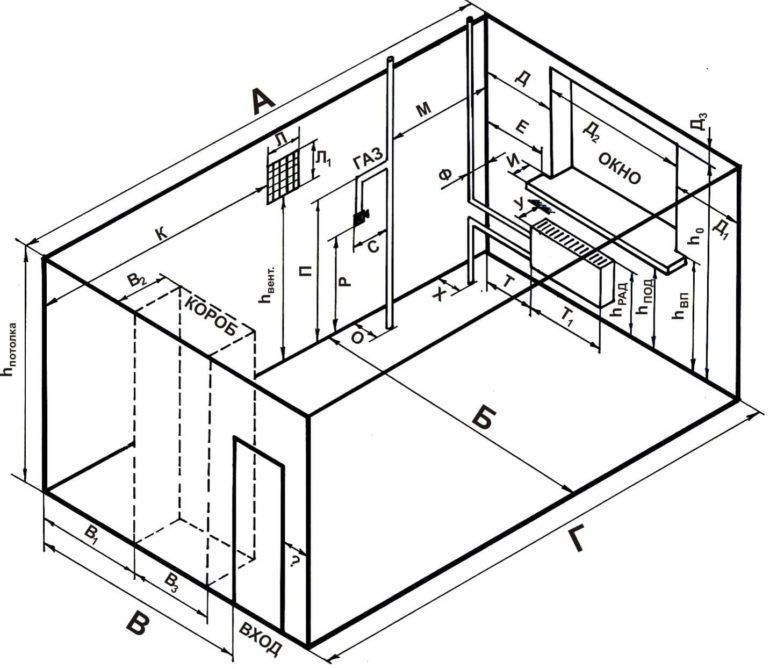 Важно продумать план будущей кухни с максимальной точностью, рассчитывая каждый сантиметр и учитывая каждую мелкую деталь