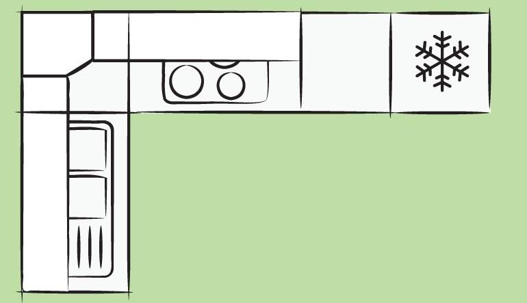 Угловая планировка очень эргономична и позволяет организовать дополнительное место для приема пищи