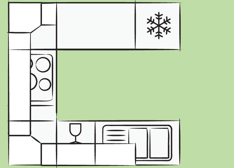 При П-образной планировке вы сможете разграничить зоны с помощью одной из боковых сторон