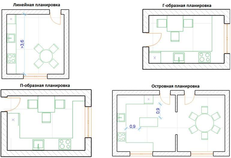 Основные типы планировки кухни